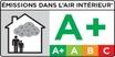 DEVL1104875A эмиссии летучих отравляющих веществ: A+
